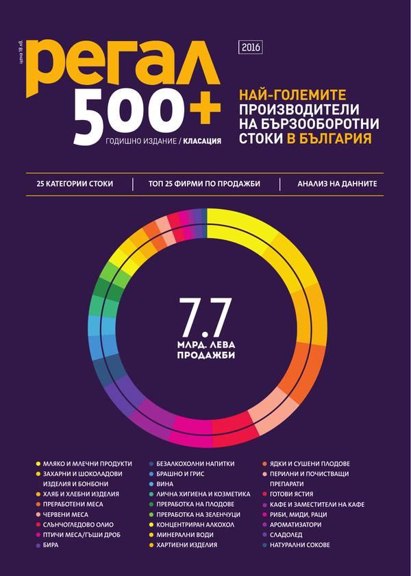 Най-големите производители на бързооборотни стоки в България