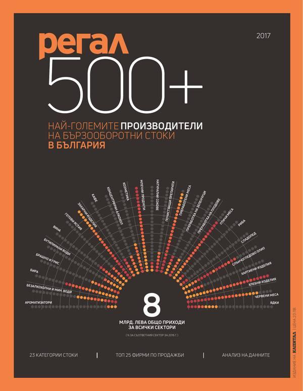 Регал 500+