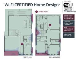Wi-Fi Alliance представи сертификат за свързани домове
