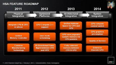 Видеокартите AMD Radeon HD 9000 може да излязат още през октомври?