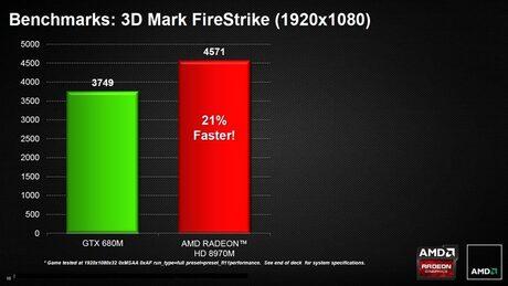 AMD усилва мобилната си графика с Radeon HD 8970M