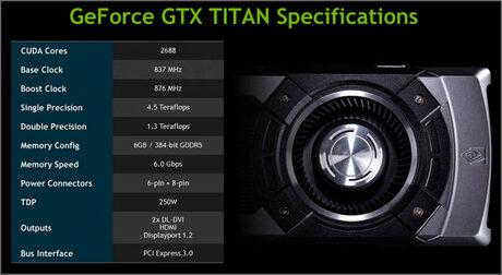 Видеокартата NVIDIA GeForce GTX TITAN беше обявена официално
