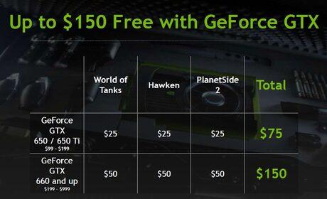 И NVIDIA пуска специални пакети за геймъри