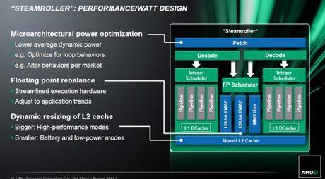 AMD възвести Surround Computing ера, в която технологиите ще са неразделна част от естествената ни среда
