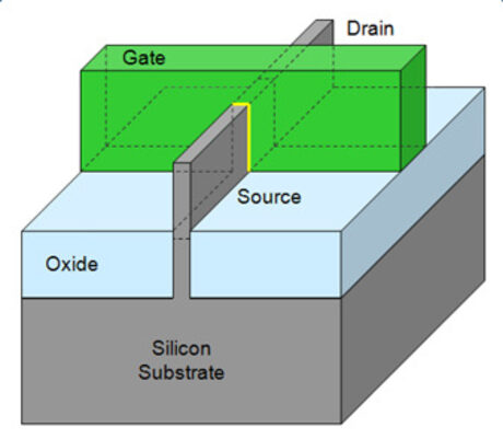 Следващата революция в електрониката - 3D чиповете