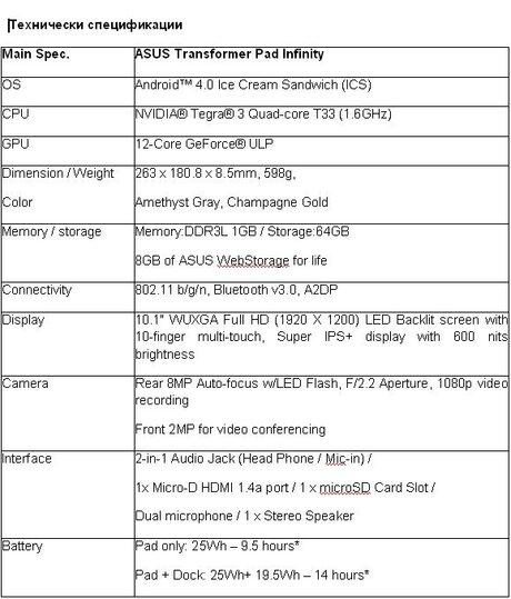 Официално таблетът ASUS Transformer Pad Infinity стъпи у нас