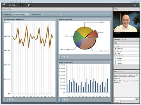 Adobe обяви Connect 8 за уеб и видеоконференции