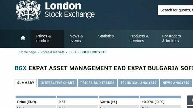 ETF фондът върху SOFIX вече се търгува на борсата в Лондон