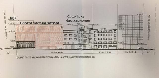 Схема на новото застрояване (в червено)