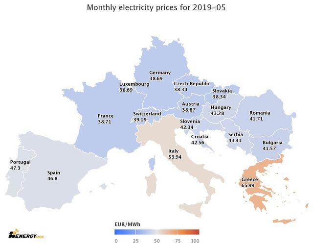 Средни цени на електроенергията за май