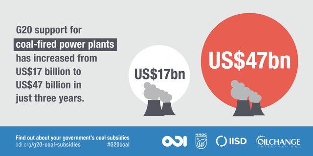 Прваителствата на Г-20 продължават да субсидират електроцентрали, работещи с въглища.