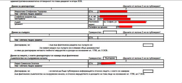 Публикуваните от ИВСС лични данни