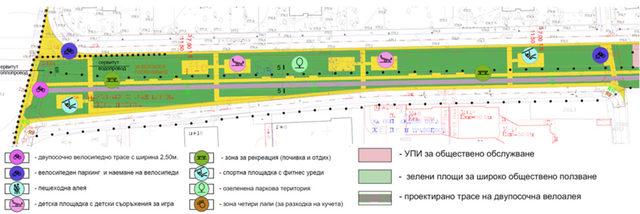 """План на Столичната община за зелен ринг в частта при гара """"Пионер"""", за който предстои обществено обсъждане"""