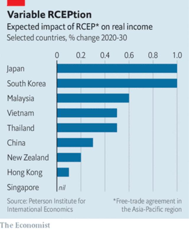 Очакван ефект на споразумението върху реалния доход