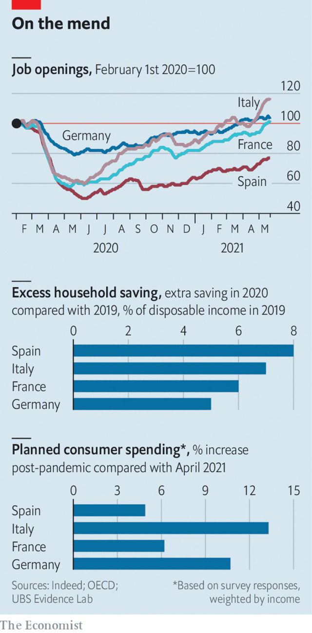 Открити работни места, допълнителни спестявания и планирани разходи на домакинствата във водещите страни в еврозоната