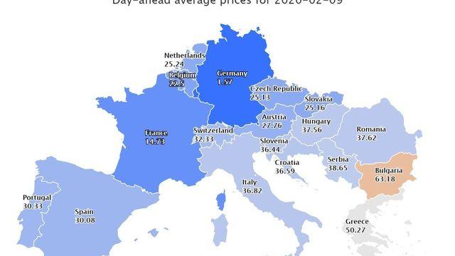 Борсови цени на електроенергията с доставка 9 февруари в Европа
