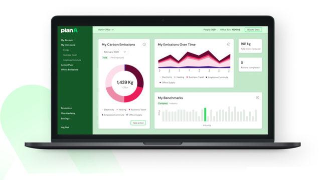 Компанията предлага софтуера на база годишен абонамент, който варира между 10 и 150 хил. евро