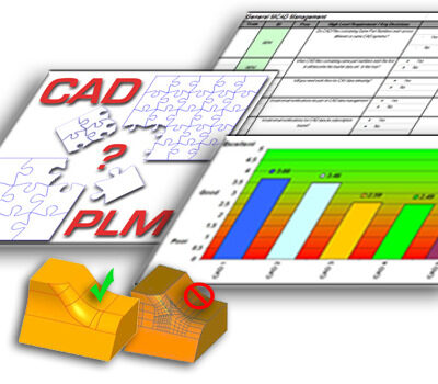 """Идентифицирайте """"убийците"""" на CAD проектите"""