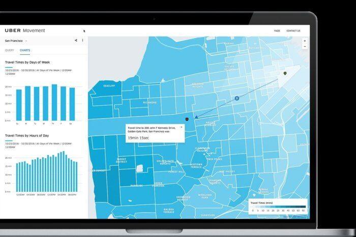 Uber ще дава анонимни данни на градските власти в 450 града