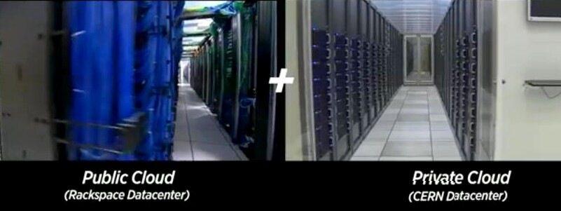 CERN openlab и Rackspace провеждат пилотен проект за хибриден облак с OpenStack