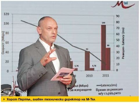 М-Тел демонстрира успешна работа на LTE в София