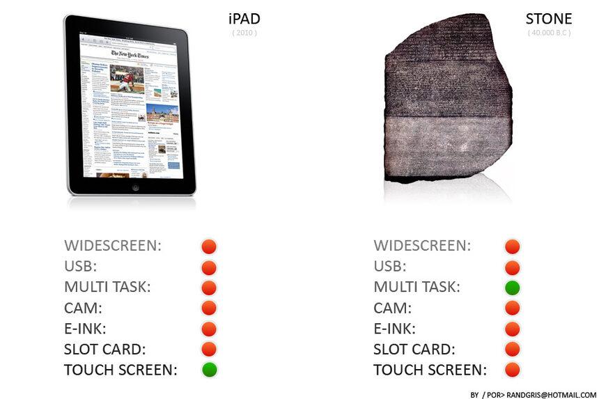 Някои пропуски при iPad