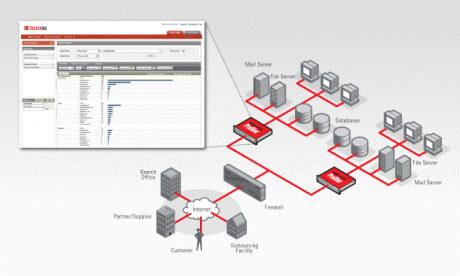 Reconnex представя услуга за предотвратяване загубата на данни